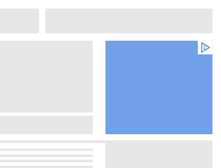 Google oglasni formati